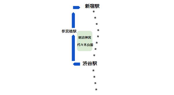 渋谷駅西口バス(系統 宿51 経路)