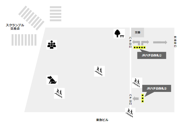 渋谷ハチ公口への行き方(JR線ハチ公改札から)