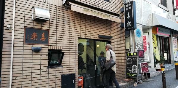 渋谷駅ハチ公口喜楽店舗