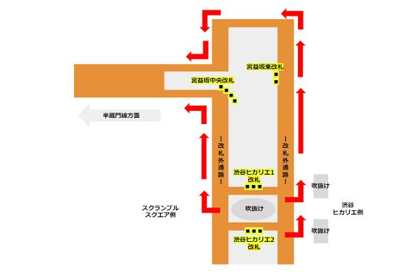 東横/副都心線渋谷駅の改札からハチ公口方面への経路