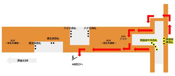 東横/副都心線宮益坂改札からA8出口(ハチ公出口)への経路