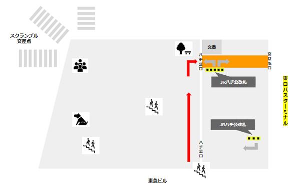 渋谷駅ハチ公口から東口バスのりばへの経路