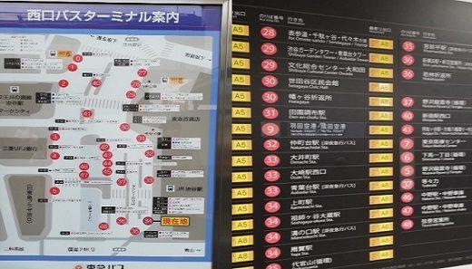 渋谷駅西口バス乗り場への行き方