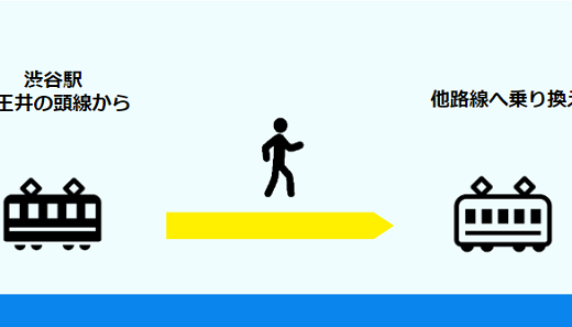【渋谷駅乗り換え】京王井の頭線3改札から全パターンの経路