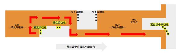 渋谷駅乗り換え半蔵門/田園都市線から東急東/副都心線へ