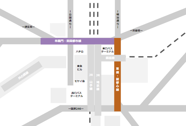 渋谷駅乗り換えmap(半蔵門田園都市線と東急東横副都心線の位置関係)