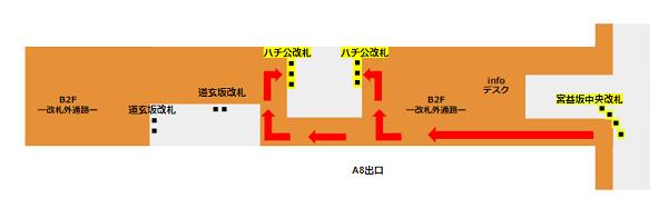 渋谷駅乗り換え東横線宮益坂改札から半蔵門線