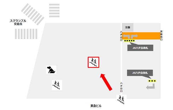 渋谷駅ハチ公広場A8地下出入り口