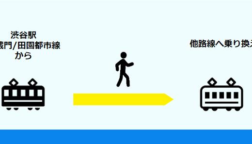 【渋谷駅乗り換え】半蔵門/田園都市線2改札からの全パターン経路