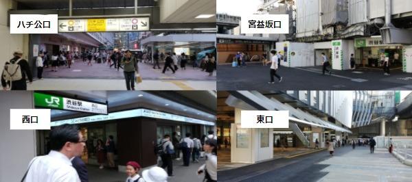 渋谷駅主要4出口
