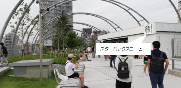 宮下公園内スターバックスコーヒー
