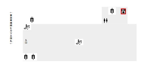 渋谷ヒカリエ東横のれん街B3ロッカー