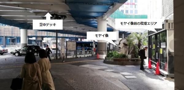 渋谷駅西口喫煙スポット(モヤイ像前)