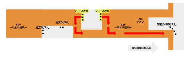 ヒカリエへの行き方(半蔵門/田園都市線の地下経路)