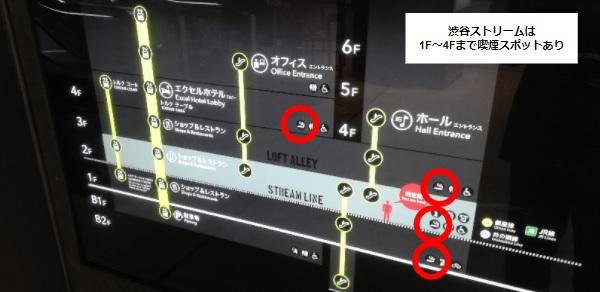渋谷ストリームのスモーキングルームのあるフロア