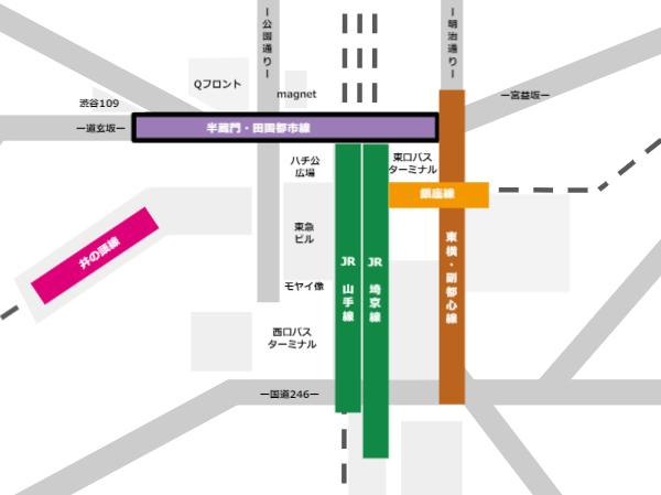 東半蔵門/田園都市線渋谷駅、各路線との位置関係
