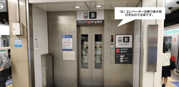 半蔵門線渋谷駅構内のBエレベーターは乗り換え階へ向かう
