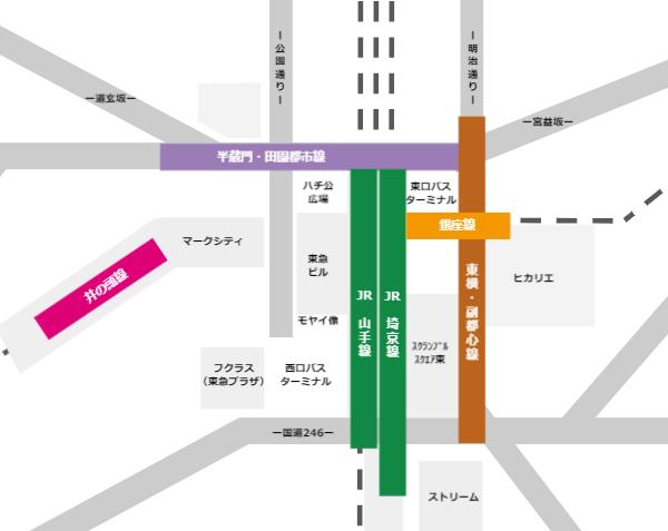 渋谷駅路線の位置関係