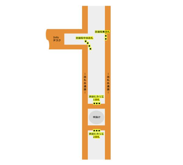 東急東横線構内図(改札の位置詳細)