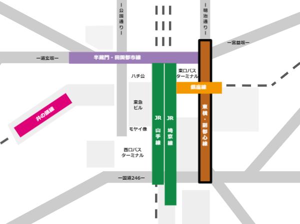 東急東横/副都心線渋谷駅、各路線との位置関係