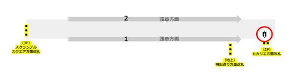 銀座線渋谷駅構内図(エレベーターの位置)