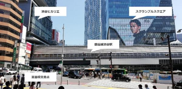 銀座線渋谷駅の外観
