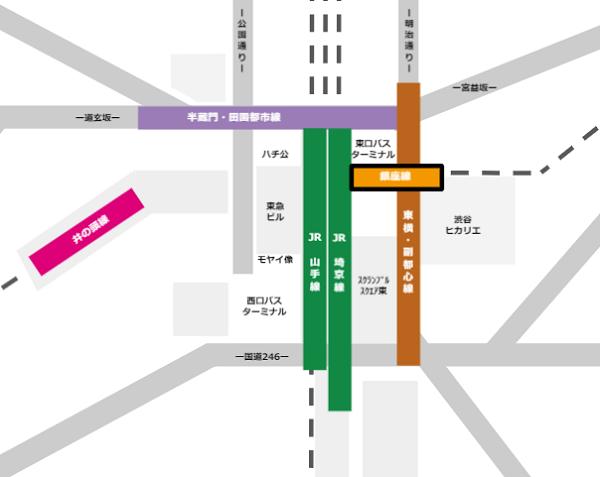 銀座線渋谷駅、各路線との位置関係