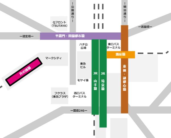 京王井の頭線渋谷駅、各路線との位置関係