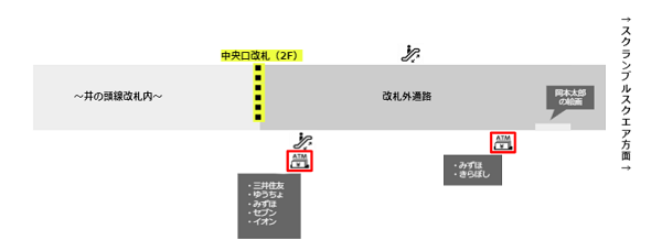 京王井の頭線渋谷駅のATMの場所(2F中央口改札前)