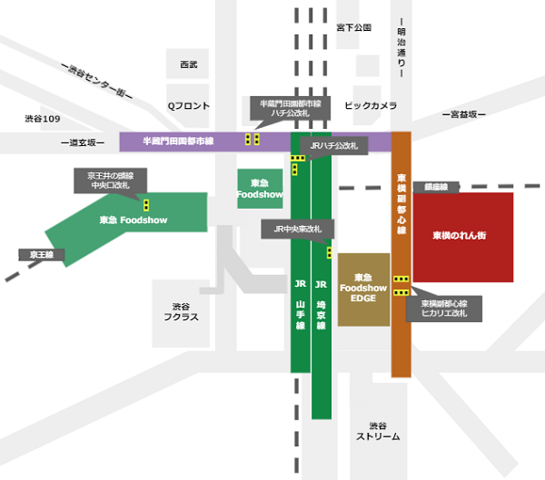 渋谷地下街、各路線との位置関係